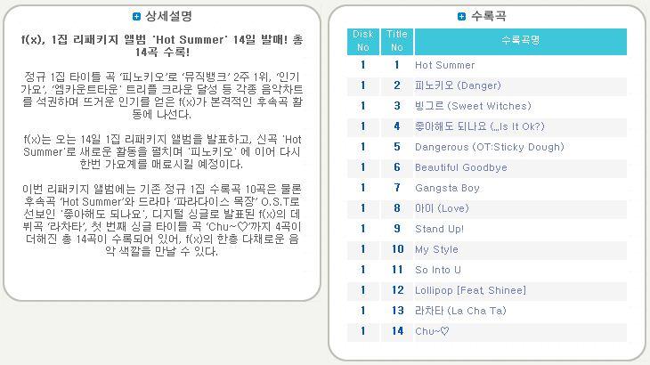 [ K-POP ] f(x)  - Vol.1 (Hot Summer) (Repackage)