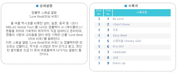 [ K-POP ] MBLAQ - Special Album (Love Beat)